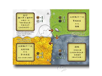 農家樂:四季擴充 Agricola: Through the Seasons -繁體中文版